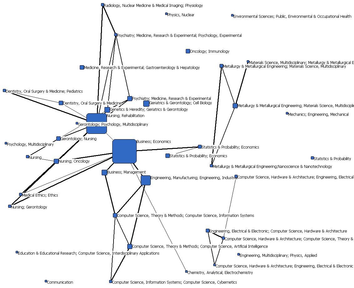 Wiley: Bibliometrics